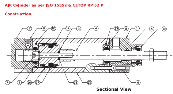 Pneumatic Cylinders Iso Pneumatic Valves Manual Valves